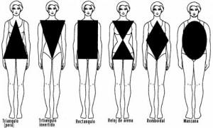 tipo-de-cuerpo-copy